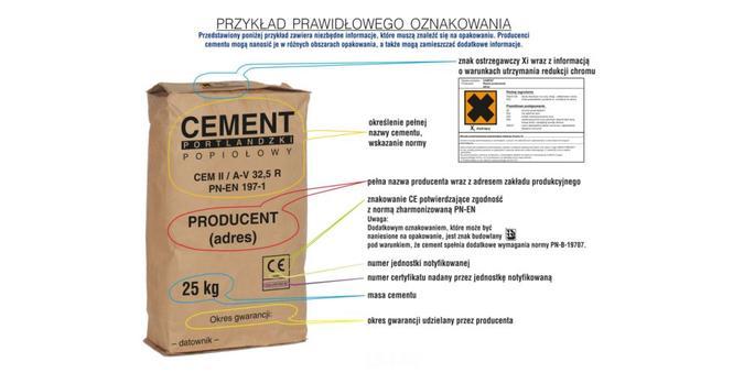 Uwaga! Nawet co piąty worek cementu nie spełnia norm